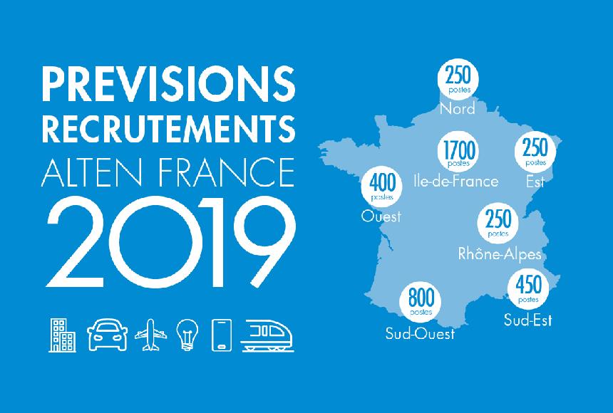 ALTEN, parmi les premiers recruteurs français d'ingénieurs en 2019