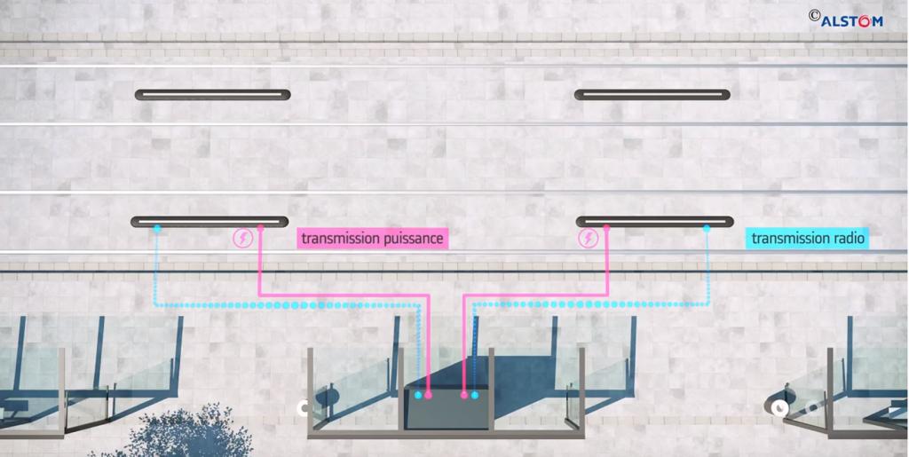 Armoire et réseau électrique en station voyageur - ©ALSTOM