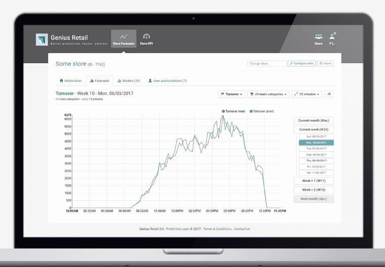 Genius Retail, un des outils de Predictiv Layer. L'outil automatise la prévision des ventes au détail, la chaîne d'approvisionnement et la logistique afin d'optimiser les opérations commerciales.