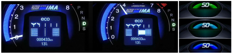 Normes CAFE et Euro 7 : Fonctionnalité Honda ECON